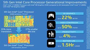 Le processeur Core i7-5600 avec HD Graphics 5000 comparé au i7-4600 avec HD Graphics 4400.