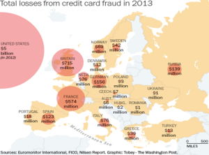 Fraude à la carte bancaire en Europe