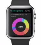 Indicateurs business sur l'écran de l'Apple Watch avec Salesforce