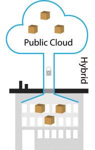 L'entreprise étend ses pouvoirs vers le Cloud pour augmenter sa puissance et maîtriser ses coûts.
