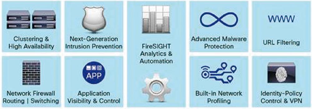 Les outils FirePOWER de Cisco renforcent la sécurité des firewalls.