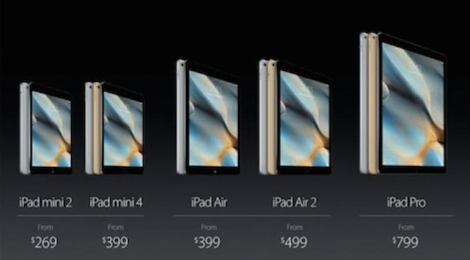 La gamme des iPad