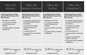 Offres Office 365 avec les nouvelles applications 2016