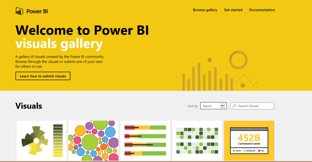 visuels Power BI
