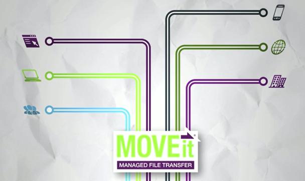 MoveIT File Transfert