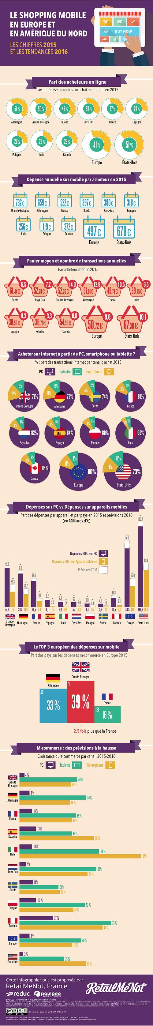 RetailMeNot Infographie Mobile_fr1