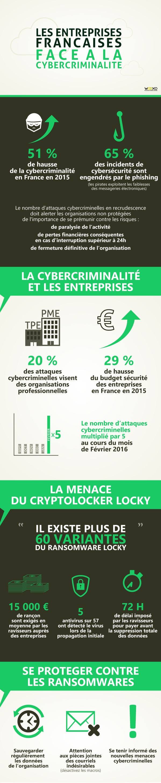 infographie-cybercriminalité