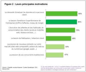 2016 T1 Enquête Directions Métiers_Banque-Assurance-Finance2