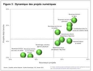 2016 T1 Enquête Directions Métiers_Banque-Assurance-Finance3