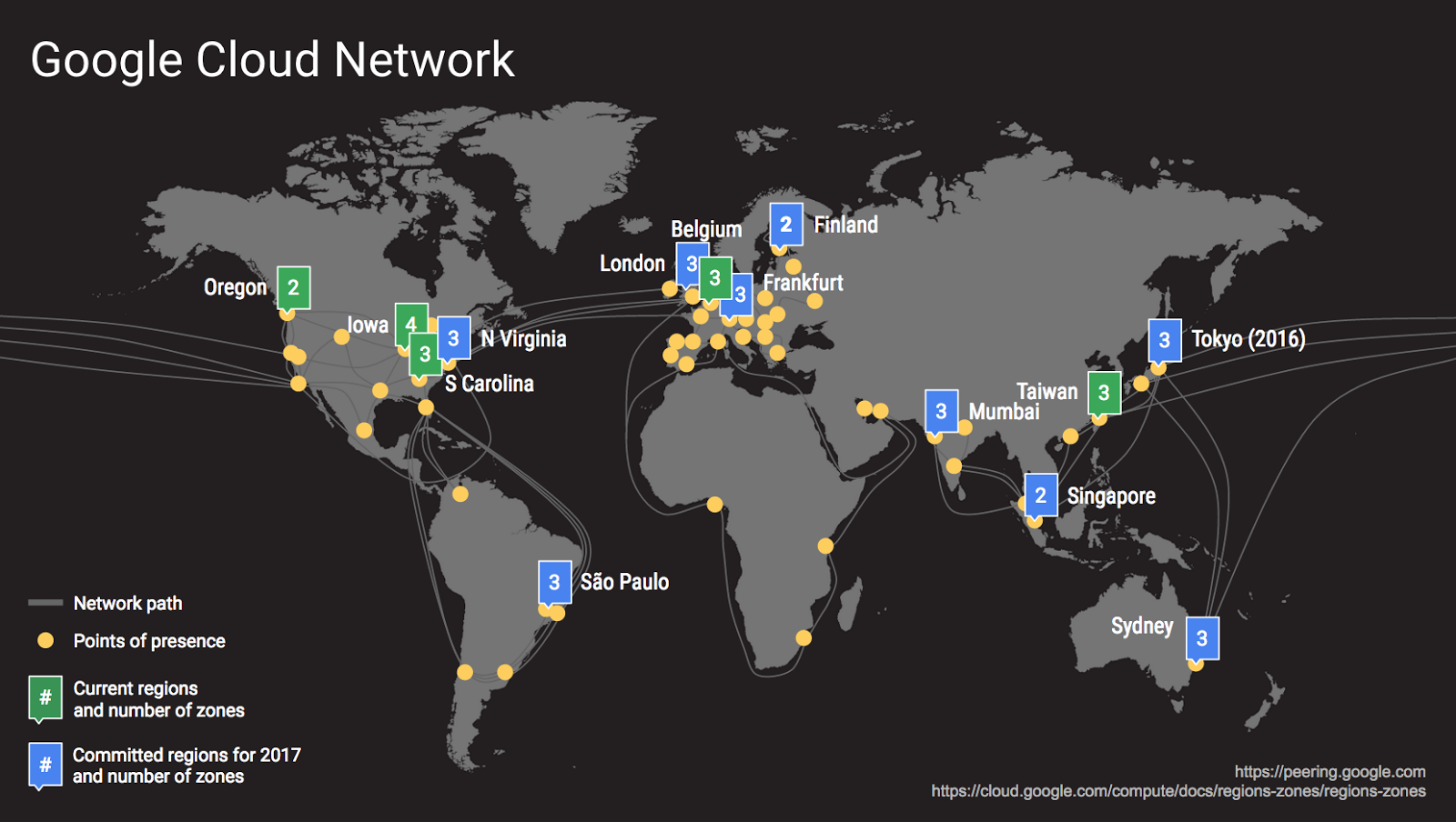 google-cloud-network
