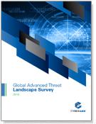 Threat Survey