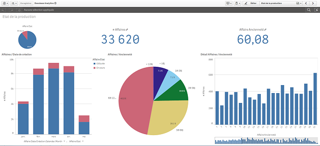 Docubase Analytics
