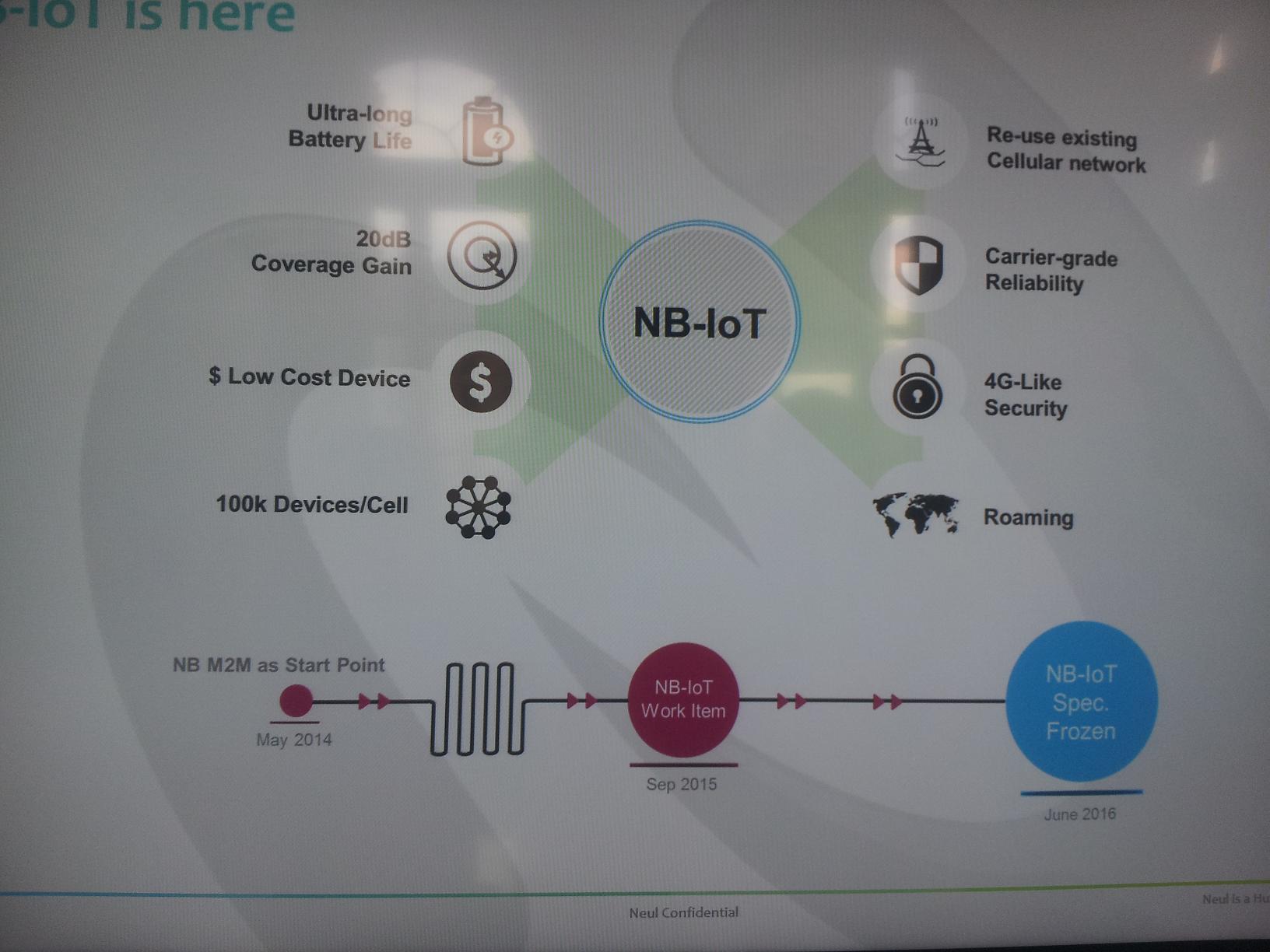 Les atouts de NB-IoT