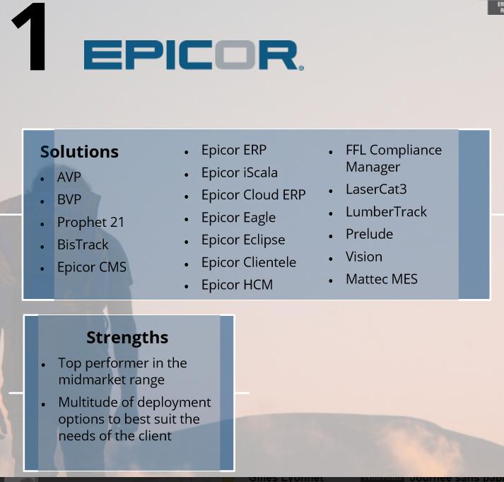 Epico placé en première place. Si la part de marché a peu d'influence sur la comparaison entre ERP dans l'étude, en revanche, il compte davantage pour le placement dans le Top 10.