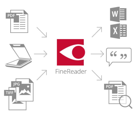 fonctions FineReader