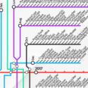 Cartographie des ransomwares