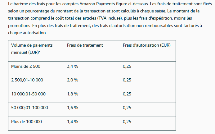 Tarifs Amazon Pay