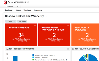 WanaCry : service gratuit Qualys