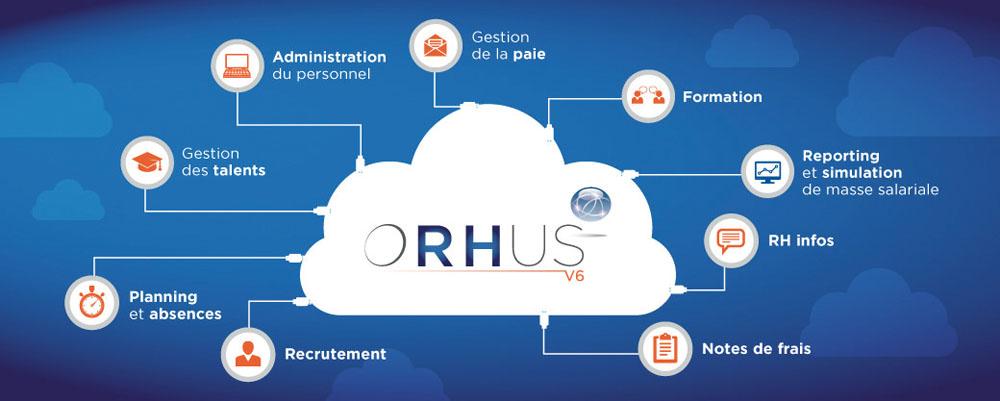 ORHUS V6 de NOVRH, solution SIRH et paie
