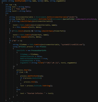 fragment code Petya