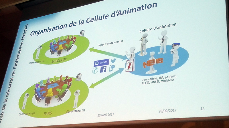 Le dispositif ECRANS 2017