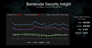 Barracuda Security Insight