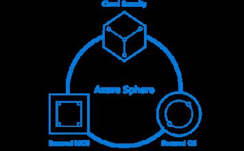 Azure Sphère