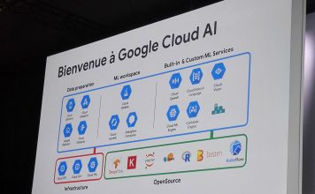 Google Cloud AI