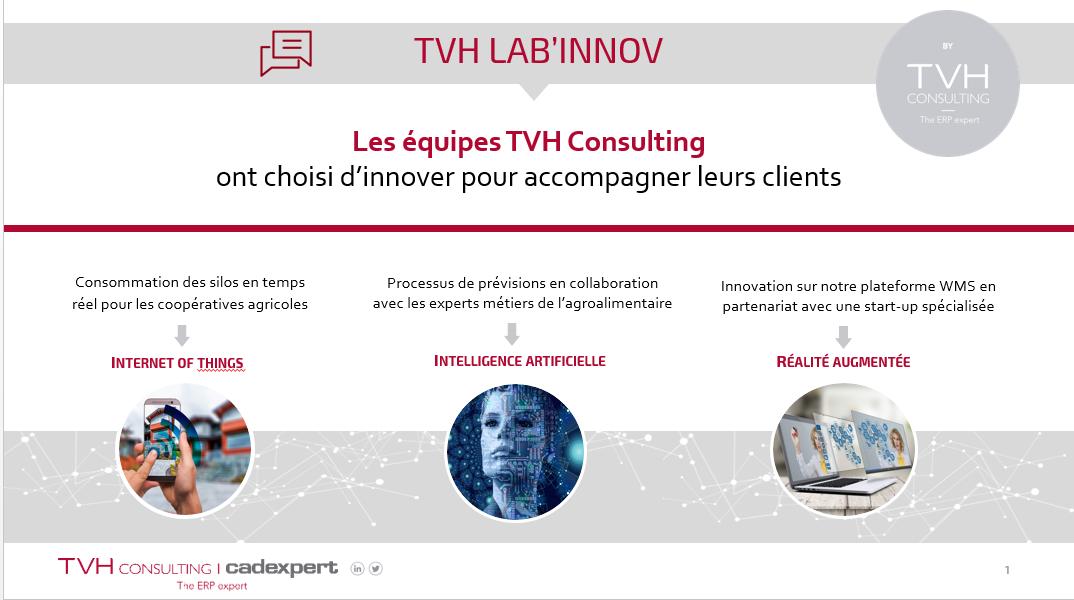 TVH Lab'Innov