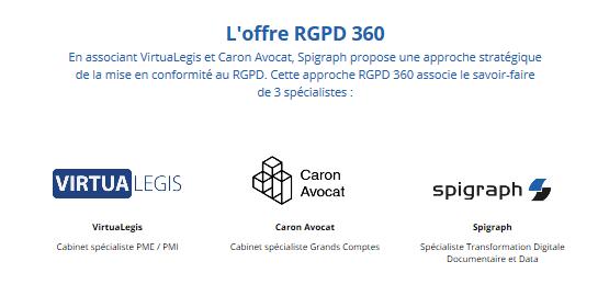 ffre RGPD 360 de Spigraph