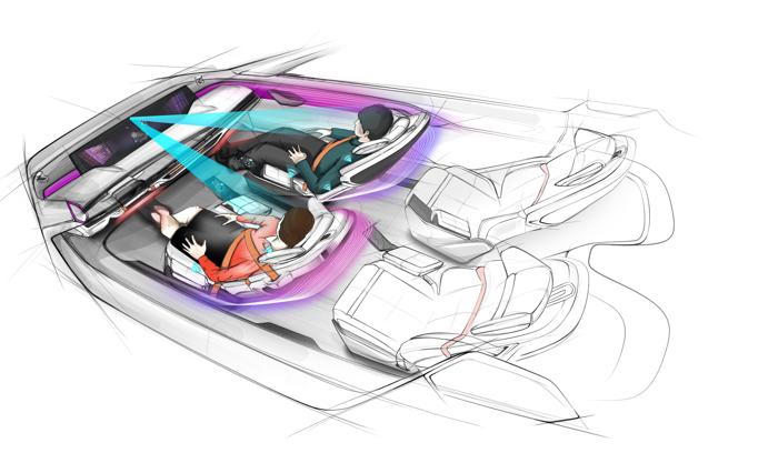 Cockpit du futur