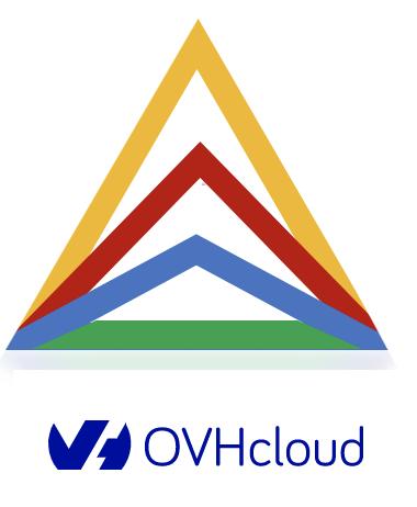 Anthos + OVHcloud